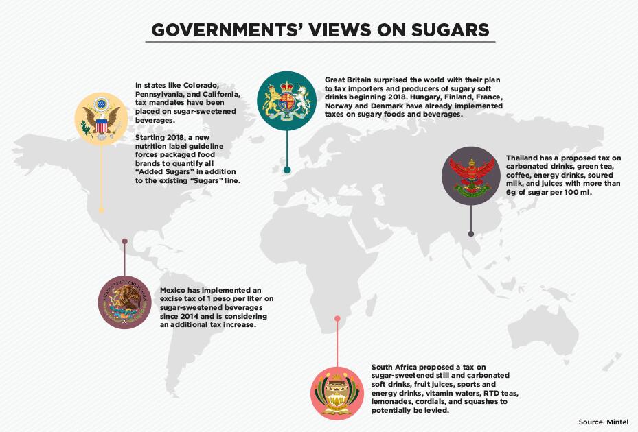 gov-view-sugar